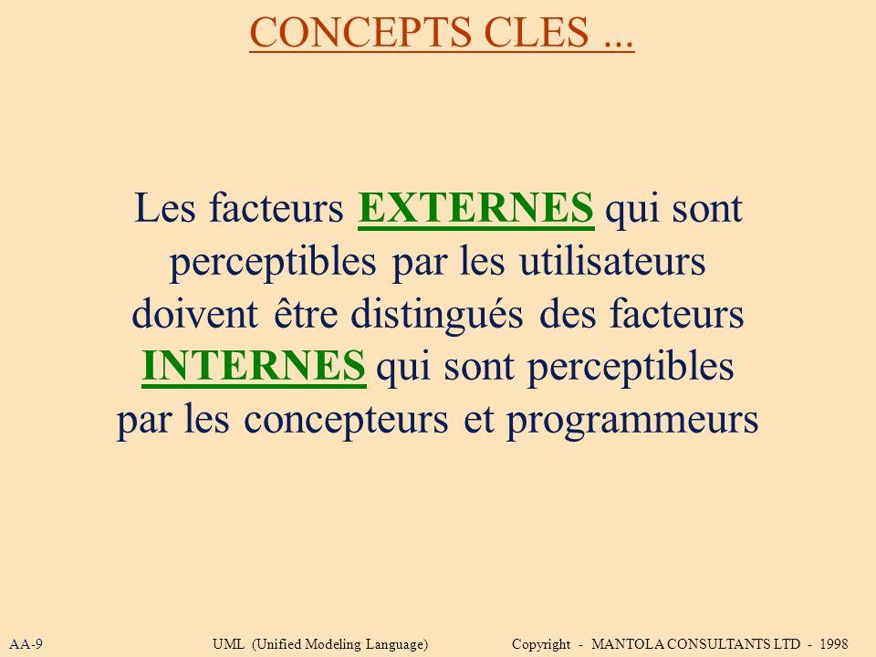 Les facteurs EXTERNES qui sont perceptibles par les utilisateurs doivent être distingués des facteurs INTERNES qui sont perceptibles par les concepteu