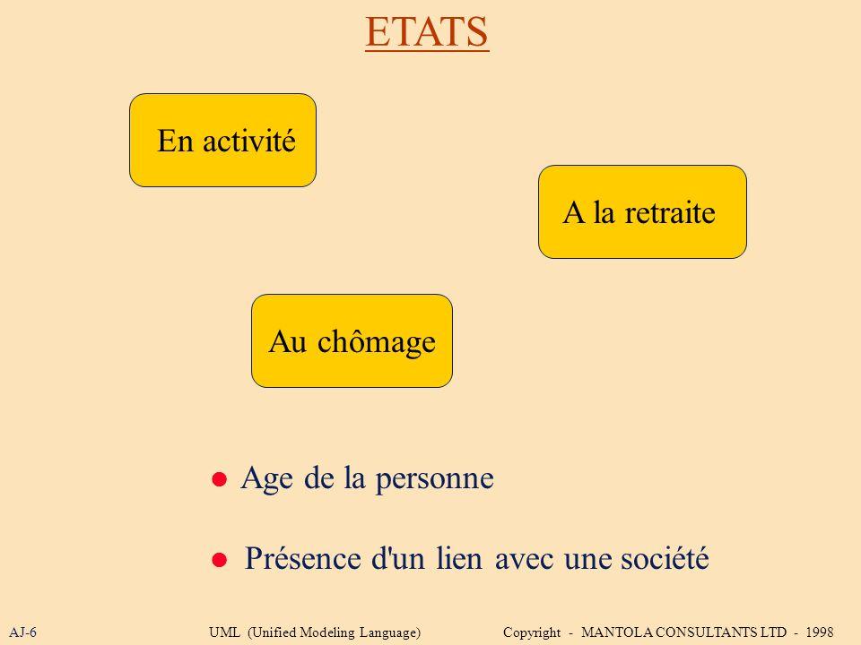 ETATS AJ-6 En activité A la retraite Au chômage Age de la personne Présence d'un lien avec une société UML (Unified Modeling Language) Copyright - MAN