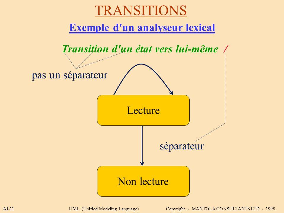 TRANSITIONS AJ-11 Lecture Non lecture Transition d'un état vers lui-même / pas un séparateur séparateur Exemple d'un analyseur lexical UML (Unified Mo