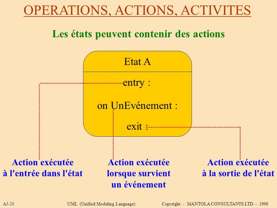 OPERATIONS, ACTIONS, ACTIVITES AJ-20 Etat A entry : on UnEvénement : exit : Les états peuvent contenir des actions Action exécutée à l'entrée dans l'é