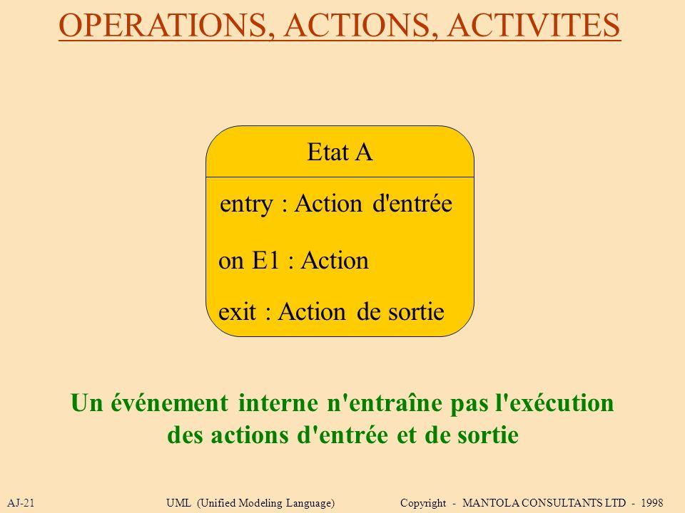 OPERATIONS, ACTIONS, ACTIVITES AJ-21 Etat A entry : Action d'entrée on E1 : Action exit : Action de sortie Un événement interne n'entraîne pas l'exécu