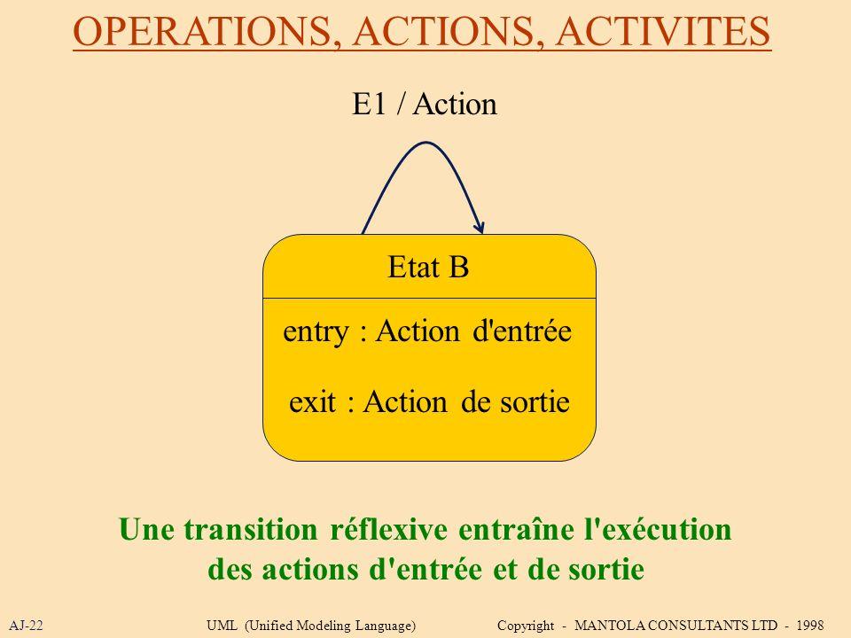 OPERATIONS, ACTIONS, ACTIVITES AJ-22 Etat B entry : Action d'entrée exit : Action de sortie Une transition réflexive entraîne l'exécution des actions