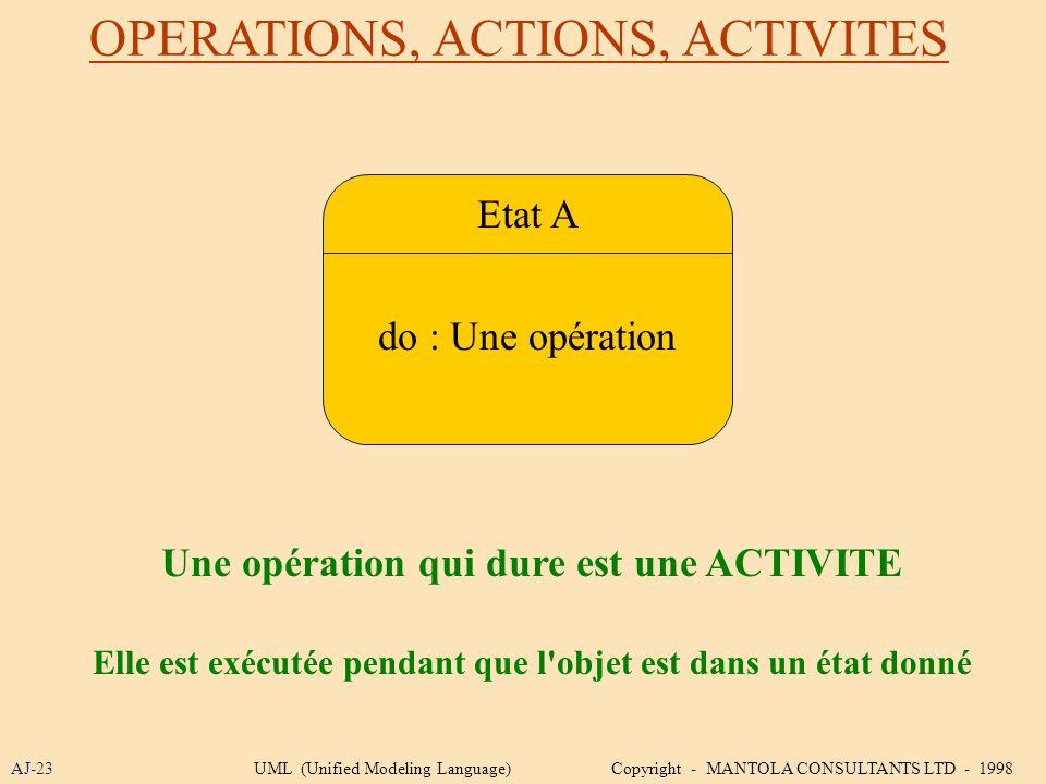 OPERATIONS, ACTIONS, ACTIVITES AJ-23 Etat A do : Une opération Une opération qui dure est une ACTIVITE Elle est exécutée pendant que l'objet est dans