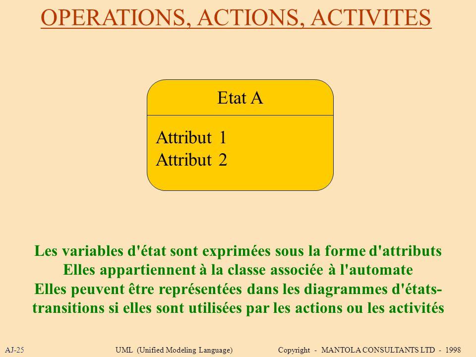 OPERATIONS, ACTIONS, ACTIVITES AJ-25 Etat A Attribut 1 Attribut 2 Les variables d'état sont exprimées sous la forme d'attributs Elles appartiennent à