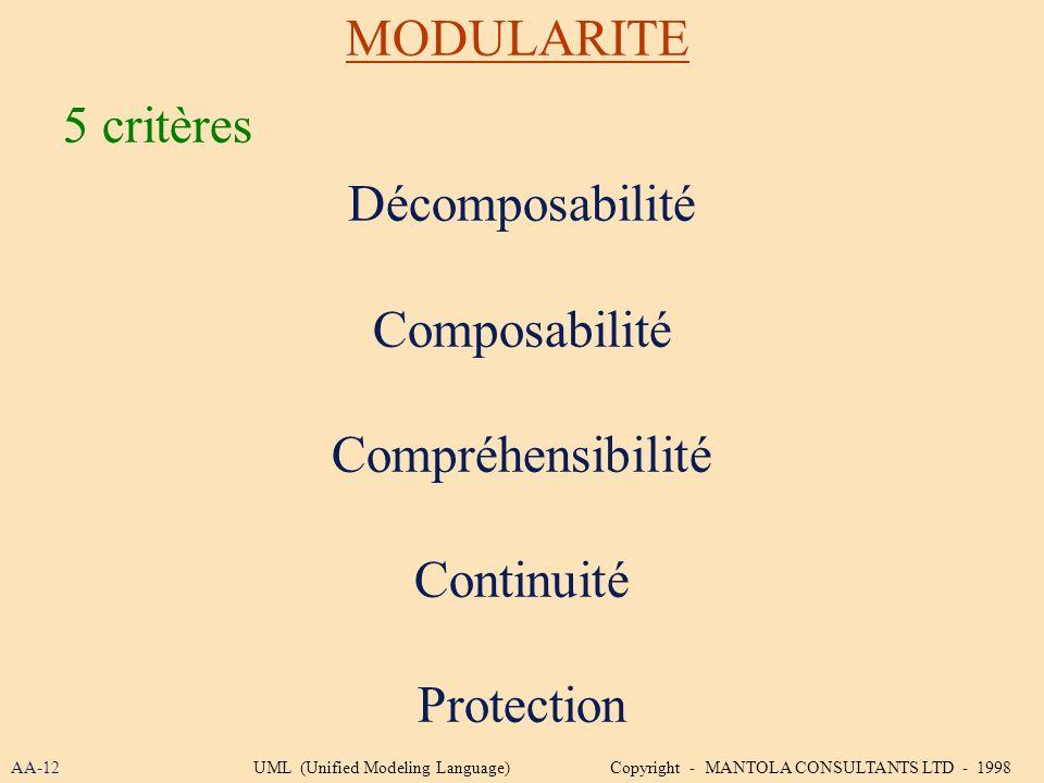 MODULARITE 5 critères Décomposabilité Composabilité Compréhensibilité Continuité Protection AA-12UML (Unified Modeling Language) Copyright - MANTOLA C