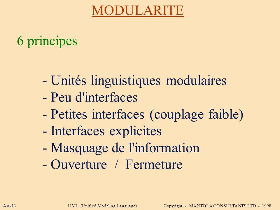 MODULARITE 6 principes - Unités linguistiques modulaires - Peu d'interfaces - Petites interfaces (couplage faible) - Interfaces explicites - Masquage