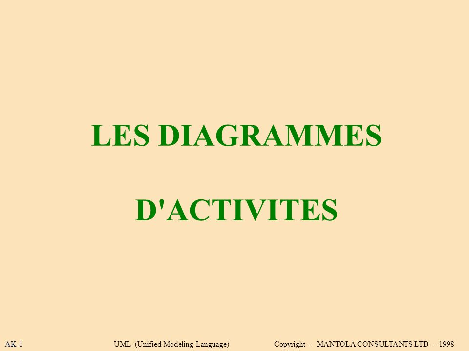 LES DIAGRAMMES D'ACTIVITES AK-1UML (Unified Modeling Language) Copyright - MANTOLA CONSULTANTS LTD - 1998