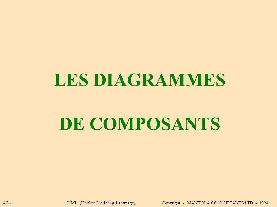LES DIAGRAMMES DE COMPOSANTS AL-1UML (Unified Modeling Language) Copyright - MANTOLA CONSULTANTS LTD - 1998