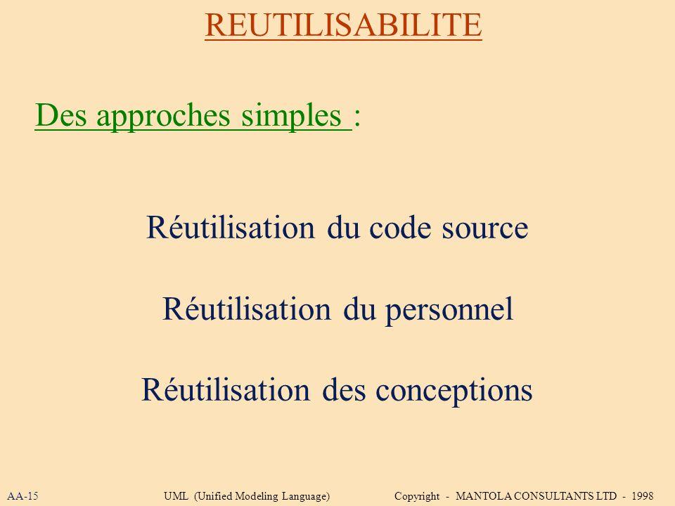 REUTILISABILITE Réutilisation du code source Réutilisation du personnel Réutilisation des conceptions Des approches simples : AA-15UML (Unified Modeli
