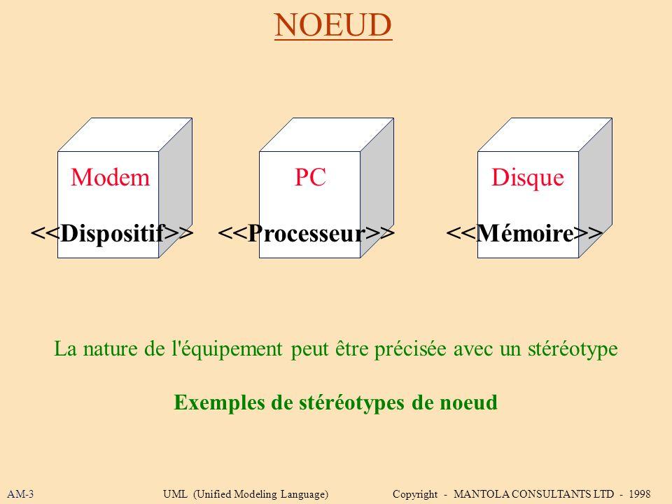 NOEUD AM-3UML (Unified Modeling Language) Copyright - MANTOLA CONSULTANTS LTD - 1998 La nature de l'équipement peut être précisée avec un stéréotype E