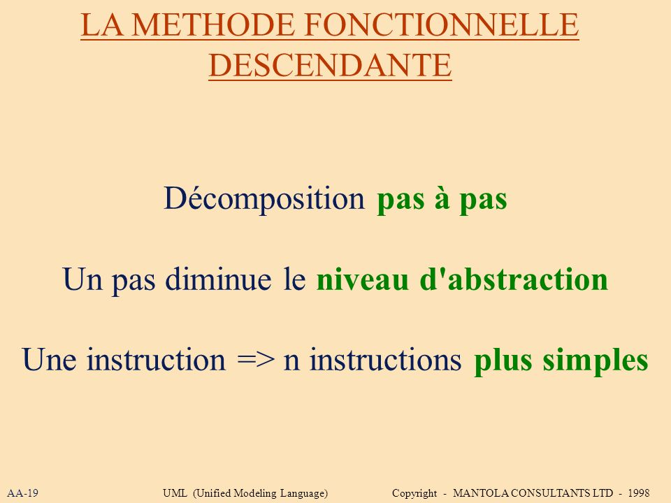 LA METHODE FONCTIONNELLE DESCENDANTE Décomposition pas à pas Un pas diminue le niveau d'abstraction Une instruction => n instructions plus simples AA-