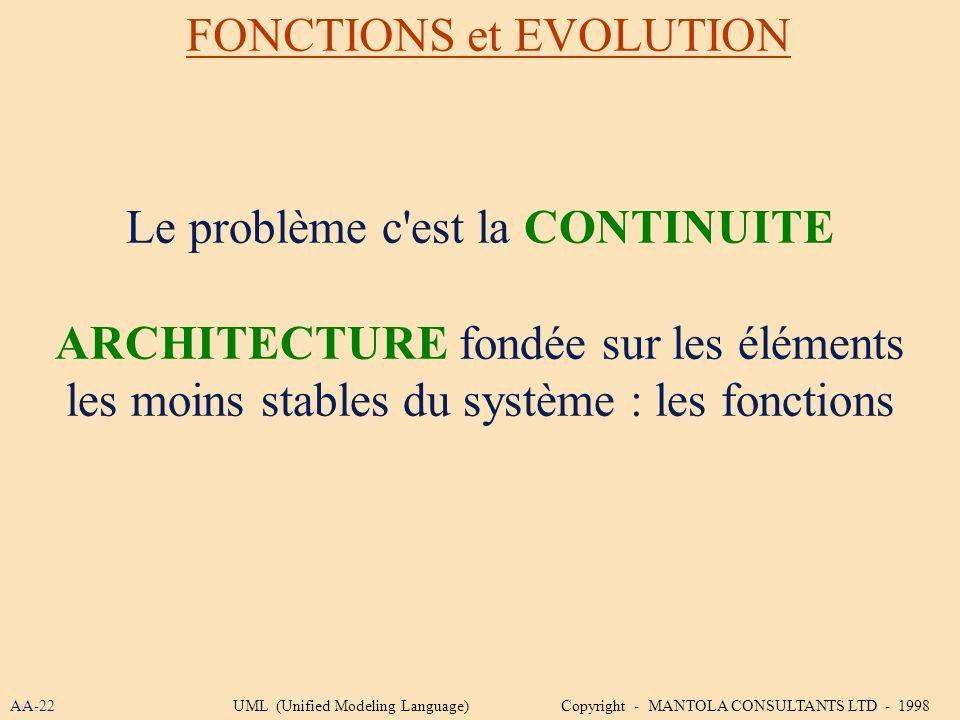 FONCTIONS et EVOLUTION Le problème c'est la CONTINUITE ARCHITECTURE fondée sur les éléments les moins stables du système : les fonctions AA-22UML (Uni