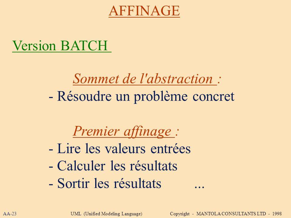Sommet de l'abstraction : - Résoudre un problème concret Premier affinage : - Lire les valeurs entrées - Calculer les résultats - Sortir les résultats