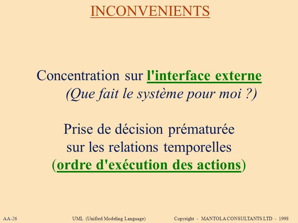 Concentration sur l'interface externe (Que fait le système pour moi ?) Prise de décision prématurée sur les relations temporelles (ordre d'exécution d