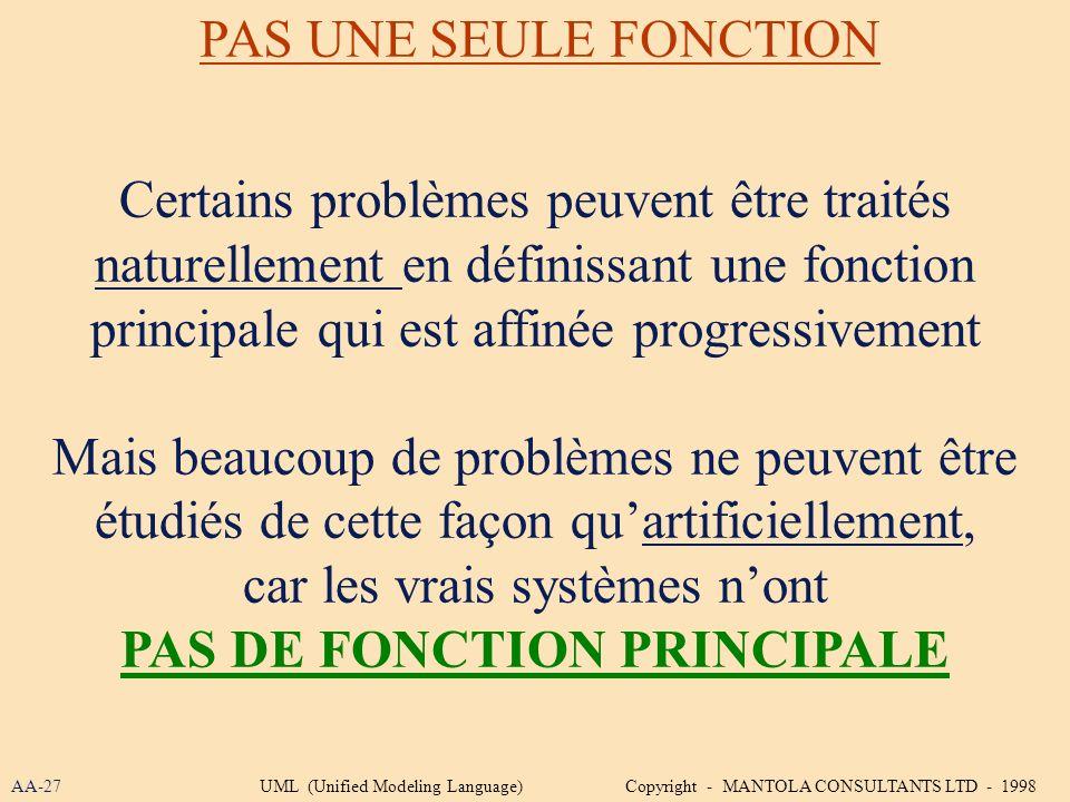 Certains problèmes peuvent être traités naturellement en définissant une fonction principale qui est affinée progressivement Mais beaucoup de problème
