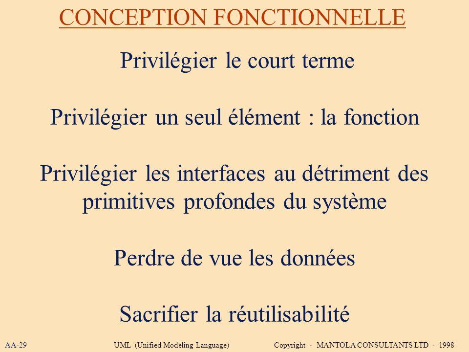 Privilégier le court terme Privilégier un seul élément : la fonction Privilégier les interfaces au détriment des primitives profondes du système Perdr