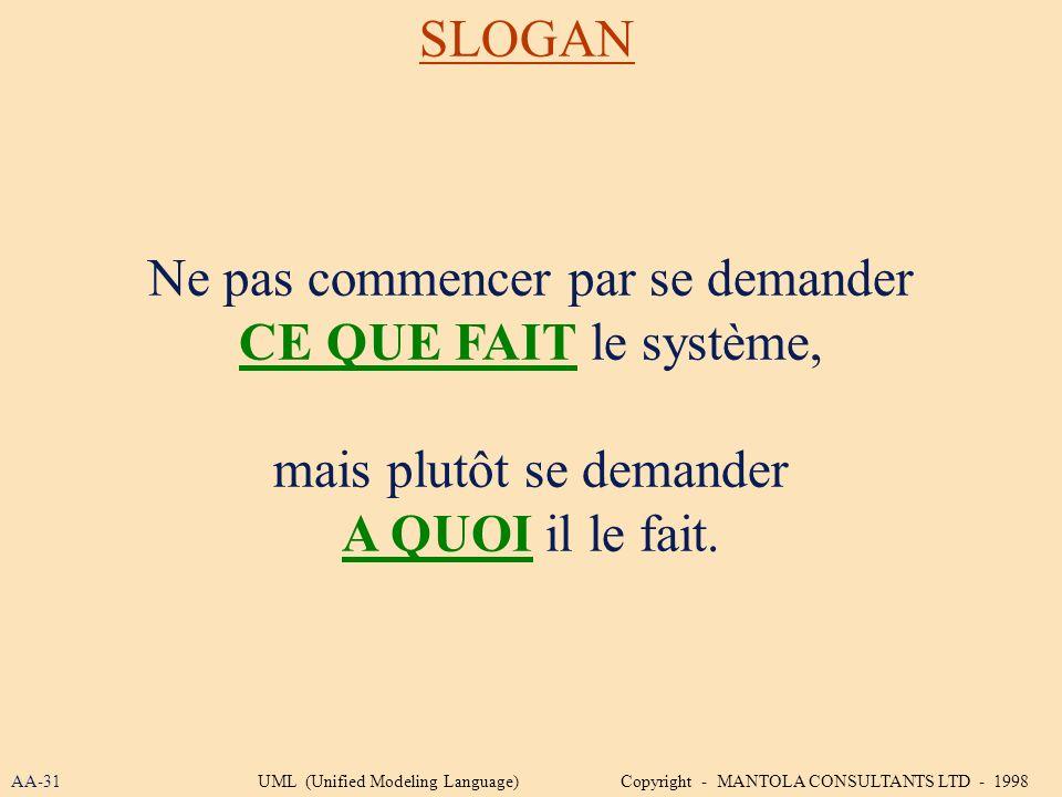 Ne pas commencer par se demander CE QUE FAIT le système, mais plutôt se demander A QUOI il le fait. SLOGAN AA-31UML (Unified Modeling Language) Copyri