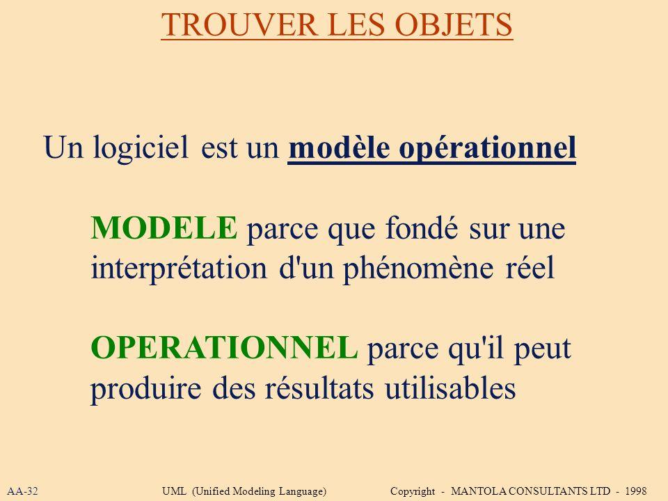 Un logiciel est un modèle opérationnel MODELE parce que fondé sur une interprétation d'un phénomène réel OPERATIONNEL parce qu'il peut produire des ré