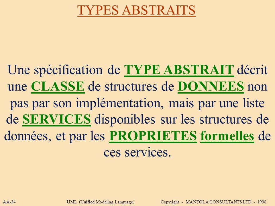 Une spécification de TYPE ABSTRAIT décrit une CLASSE de structures de DONNEES non pas par son implémentation, mais par une liste de SERVICES disponibl