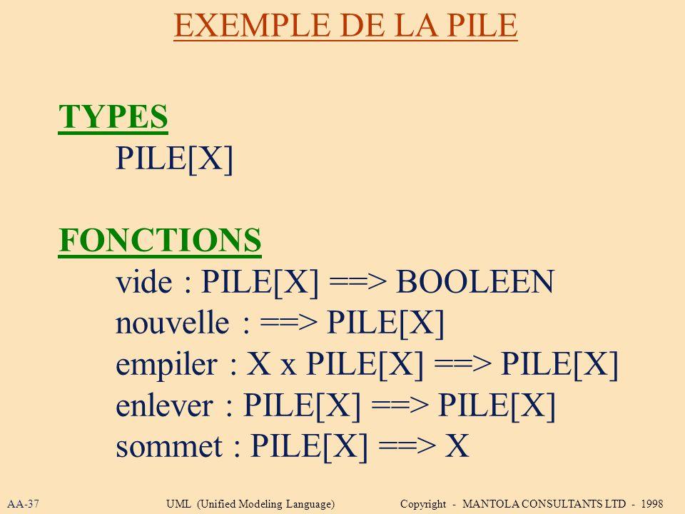 TYPES PILE[X] FONCTIONS vide : PILE[X] ==> BOOLEEN nouvelle : ==> PILE[X] empiler : X x PILE[X] ==> PILE[X] enlever : PILE[X] ==> PILE[X] sommet : PIL