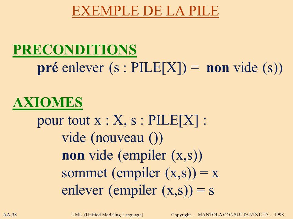 PRECONDITIONS pré enlever (s : PILE[X]) = non vide (s)) AXIOMES pour tout x : X, s : PILE[X] : vide (nouveau ()) non vide (empiler (x,s)) sommet (empi