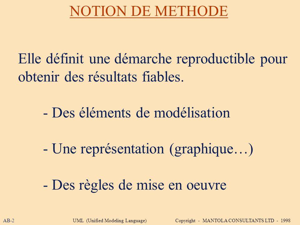Elle définit une démarche reproductible pour obtenir des résultats fiables. - Des éléments de modélisation - Une représentation (graphique…) - Des règ