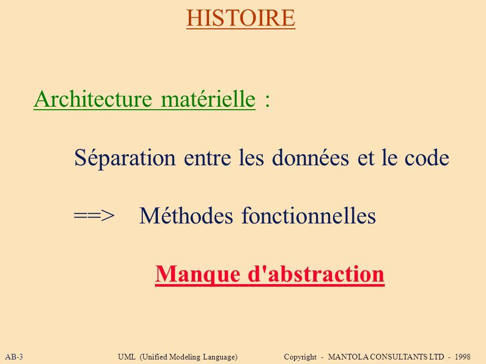 HISTOIRE Architecture matérielle : Séparation entre les données et le code ==> Méthodes fonctionnelles Manque d'abstraction AB-3UML (Unified Modeling