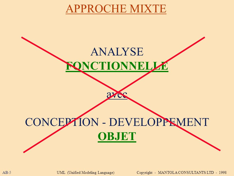 APPROCHE MIXTE ANALYSE FONCTIONNELLE avec CONCEPTION - DEVELOPPEMENT OBJET AB-5UML (Unified Modeling Language) Copyright - MANTOLA CONSULTANTS LTD - 1