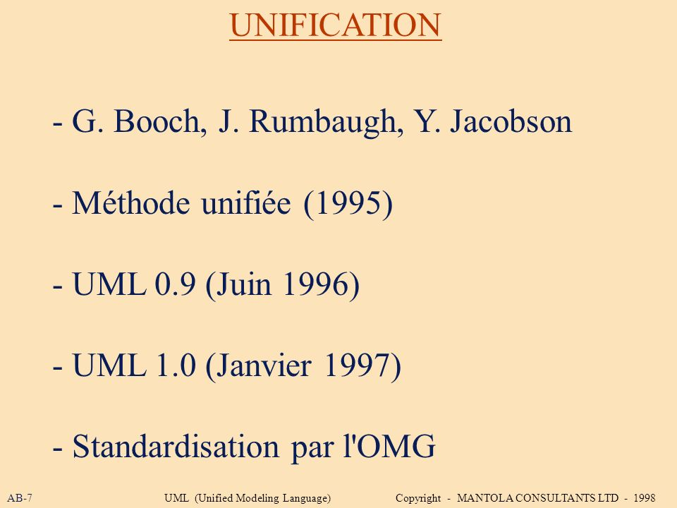UNIFICATION - G. Booch, J. Rumbaugh, Y. Jacobson - Méthode unifiée (1995) - UML 0.9 (Juin 1996) - UML 1.0 (Janvier 1997) - Standardisation par l'OMG A