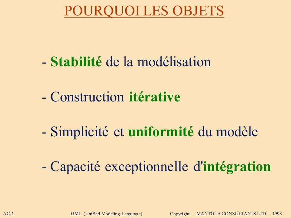 POURQUOI LES OBJETS - Stabilité de la modélisation - Construction itérative - Simplicité et uniformité du modèle - Capacité exceptionnelle d'intégrati
