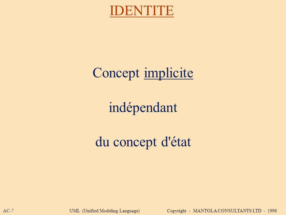 IDENTITE Concept implicite indépendant du concept d'état AC-7UML (Unified Modeling Language) Copyright - MANTOLA CONSULTANTS LTD - 1998