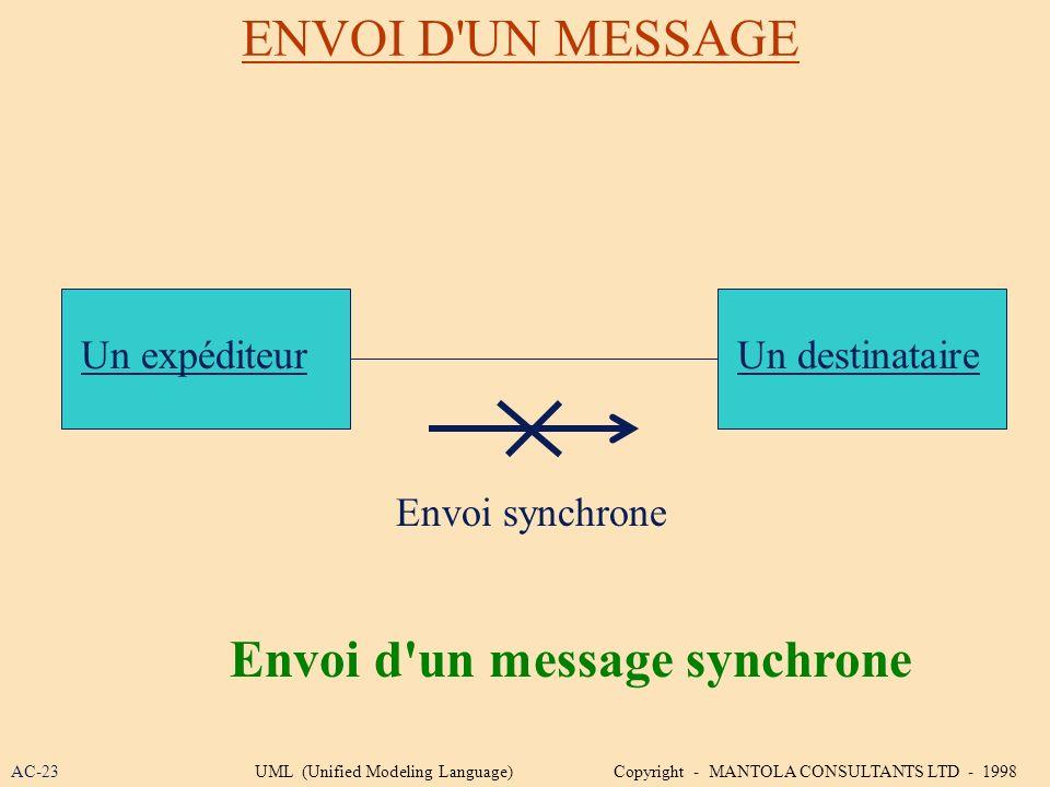 ENVOI D'UN MESSAGE Envoi synchrone Un expéditeurUn destinataire Envoi d'un message synchrone AC-23UML (Unified Modeling Language) Copyright - MANTOLA