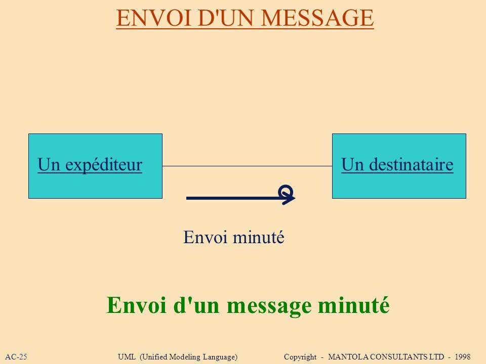 ENVOI D'UN MESSAGE Envoi minuté Un expéditeurUn destinataire Envoi d'un message minuté AC-25UML (Unified Modeling Language) Copyright - MANTOLA CONSUL