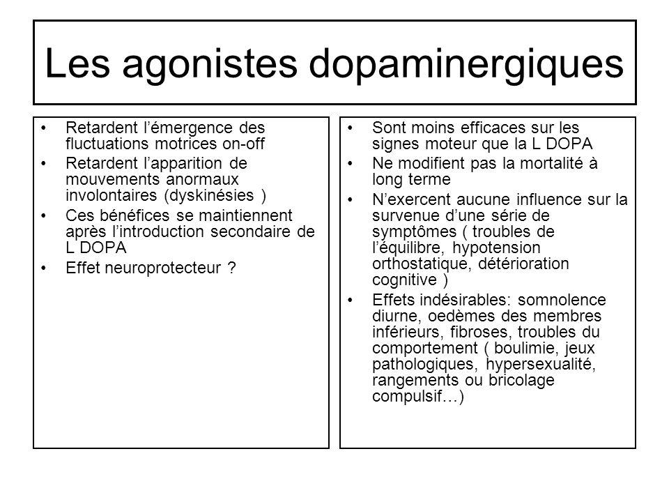 Les agonistes dopaminergiques Retardent lémergence des fluctuations motrices on-off Retardent lapparition de mouvements anormaux involontaires (dyskin