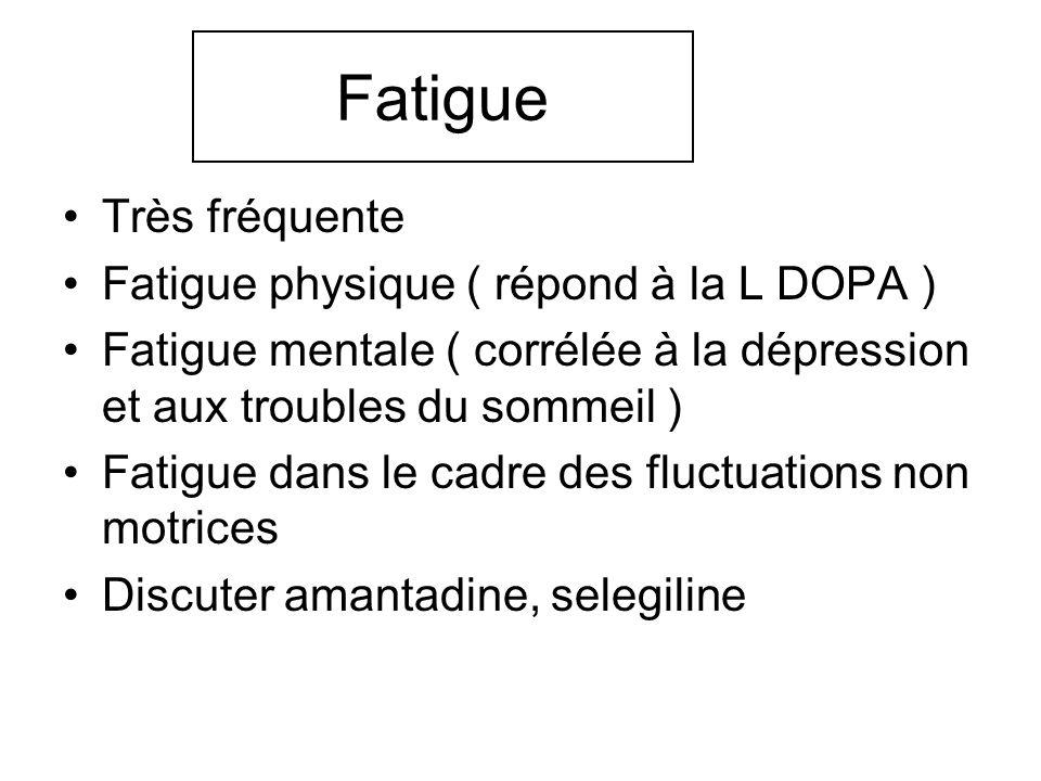 Fatigue Très fréquente Fatigue physique ( répond à la L DOPA ) Fatigue mentale ( corrélée à la dépression et aux troubles du sommeil ) Fatigue dans le