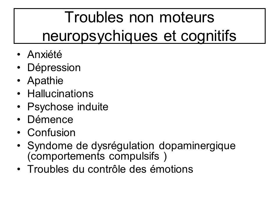 Troubles non moteurs neuropsychiques et cognitifs Anxiété Dépression Apathie Hallucinations Psychose induite Démence Confusion Syndome de dysrégulatio