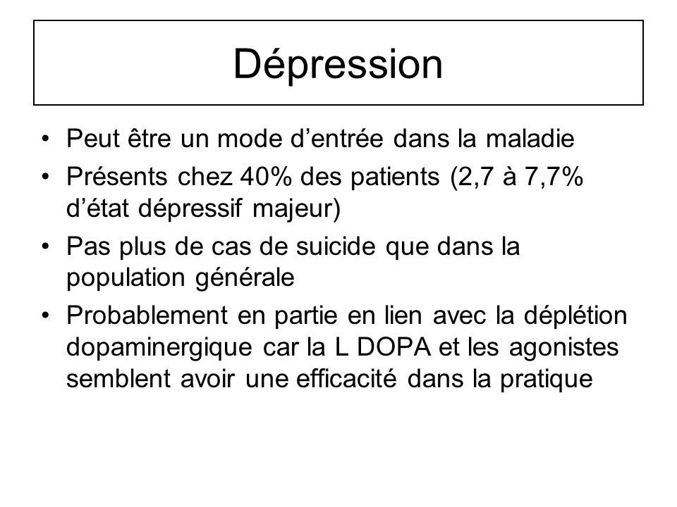Dépression Peut être un mode dentrée dans la maladie Présents chez 40% des patients (2,7 à 7,7% détat dépressif majeur) Pas plus de cas de suicide que