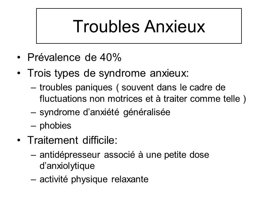 Troubles Anxieux Prévalence de 40% Trois types de syndrome anxieux: –troubles paniques ( souvent dans le cadre de fluctuations non motrices et à trait
