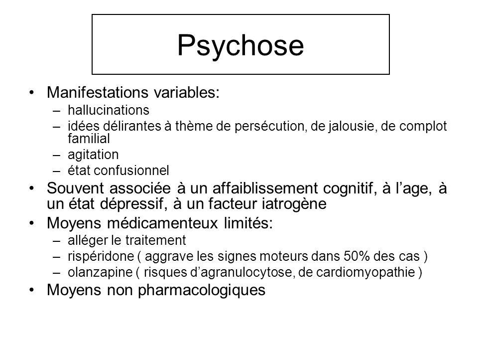Psychose Manifestations variables: –hallucinations –idées délirantes à thème de persécution, de jalousie, de complot familial –agitation –état confusi