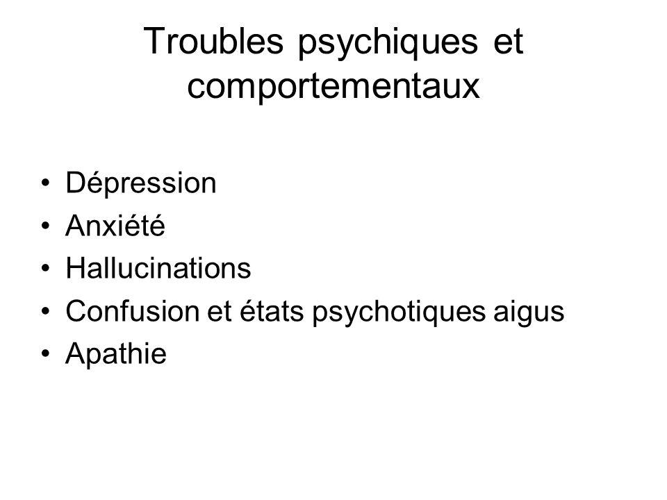 Troubles psychiques et comportementaux Dépression Anxiété Hallucinations Confusion et états psychotiques aigus Apathie