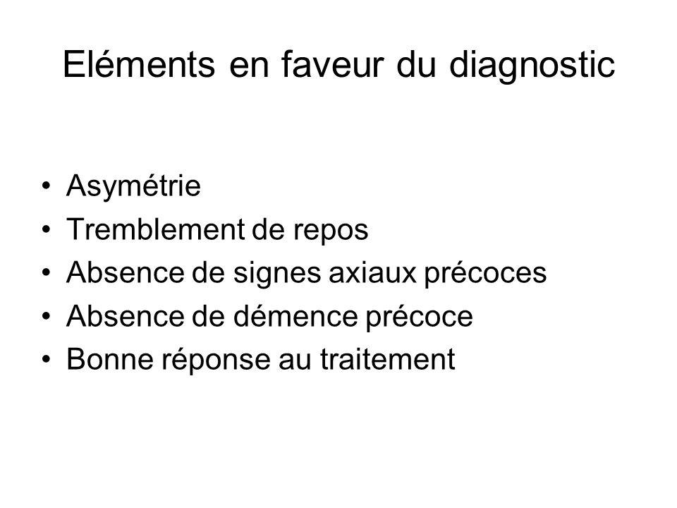 Eléments en faveur du diagnostic Asymétrie Tremblement de repos Absence de signes axiaux précoces Absence de démence précoce Bonne réponse au traiteme
