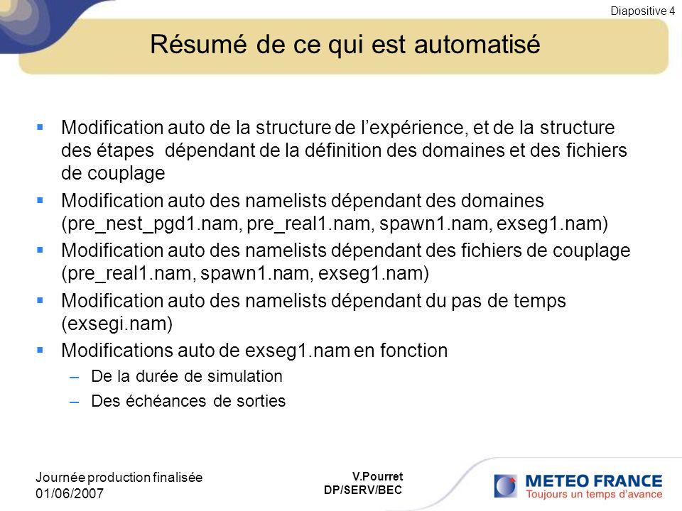Journée production finalisée 01/06/2007 Diapositive 4 V.Pourret DP/SERV/BEC Résumé de ce qui est automatisé Modification auto de la structure de lexpé