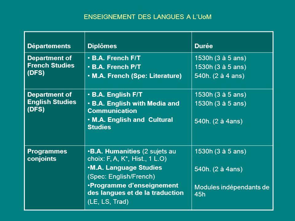 AUTRES DEPARTEMENTS DE LANGUES M.I.E.: Department of French Department of English M.G.I.