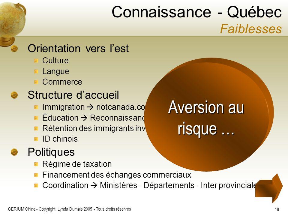 CERIUM Chine - Copyright Lynda Dumais 2005 - Tous droits réservés 18 Orientation vers lest Culture Langue Commerce Structure daccueil Immigration notc