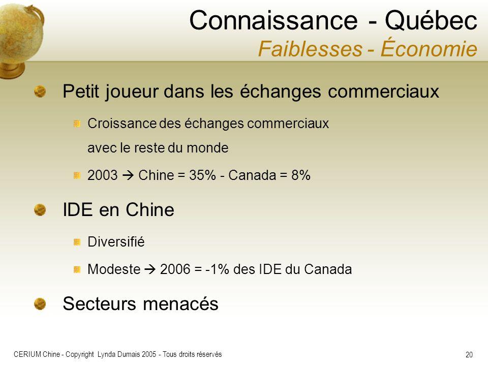 CERIUM Chine - Copyright Lynda Dumais 2005 - Tous droits réservés 20 Petit joueur dans les échanges commerciaux Croissance des échanges commerciaux av