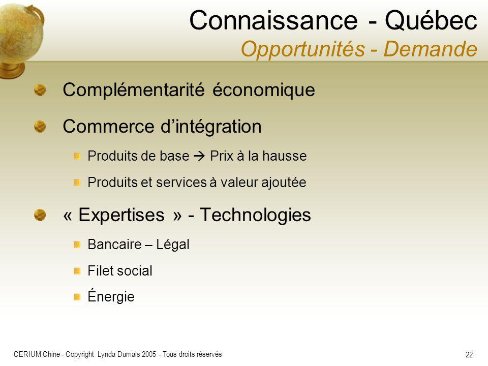 CERIUM Chine - Copyright Lynda Dumais 2005 - Tous droits réservés 22 Connaissance - Québec Opportunités - Demande Complémentarité économique Commerce