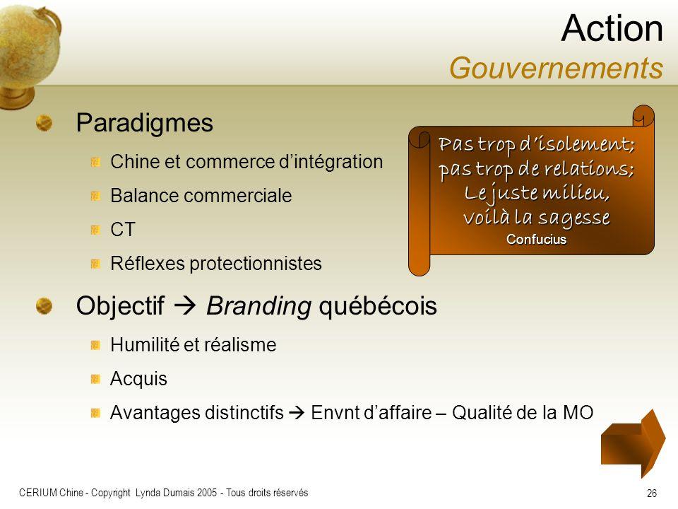 CERIUM Chine - Copyright Lynda Dumais 2005 - Tous droits réservés 26 Paradigmes Chine et commerce dintégration Balance commerciale CT Réflexes protect