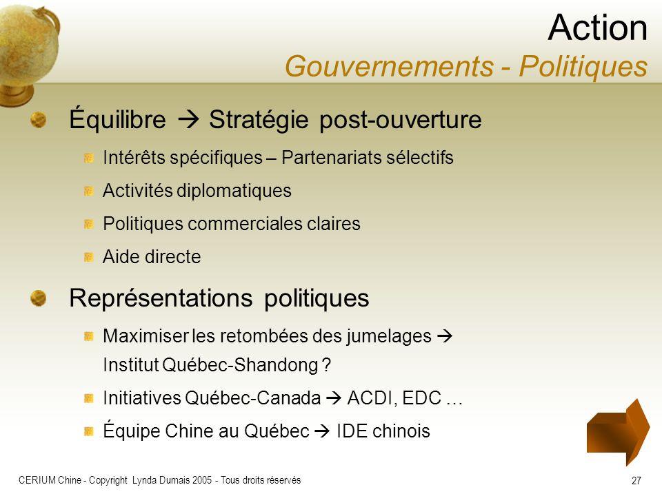 CERIUM Chine - Copyright Lynda Dumais 2005 - Tous droits réservés 27 Équilibre Stratégie post-ouverture Intérêts spécifiques – Partenariats sélectifs