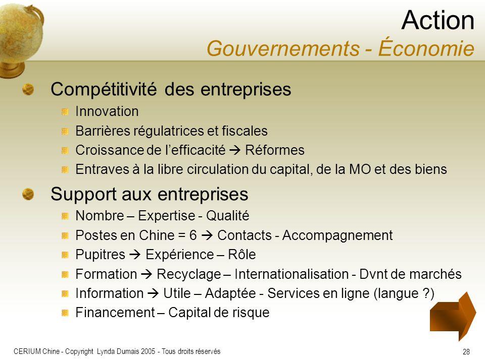 CERIUM Chine - Copyright Lynda Dumais 2005 - Tous droits réservés 28 Compétitivité des entreprises Innovation Barrières régulatrices et fiscales Crois