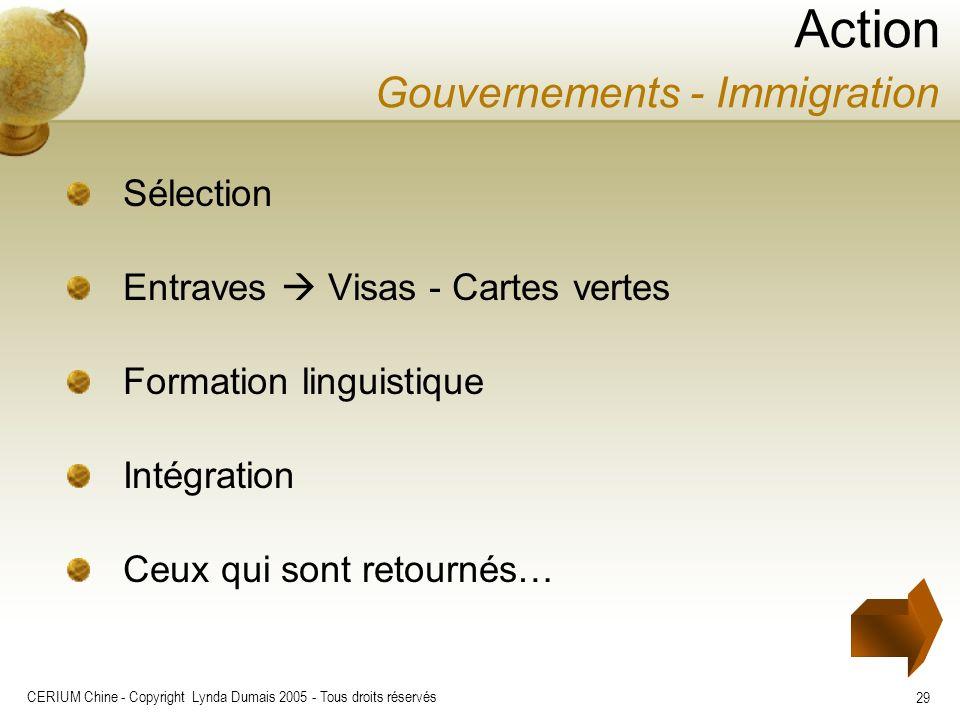 CERIUM Chine - Copyright Lynda Dumais 2005 - Tous droits réservés 29 Sélection Entraves Visas - Cartes vertes Formation linguistique Intégration Ceux